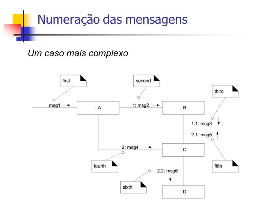 Numeração das mensagens Um caso mais complexo