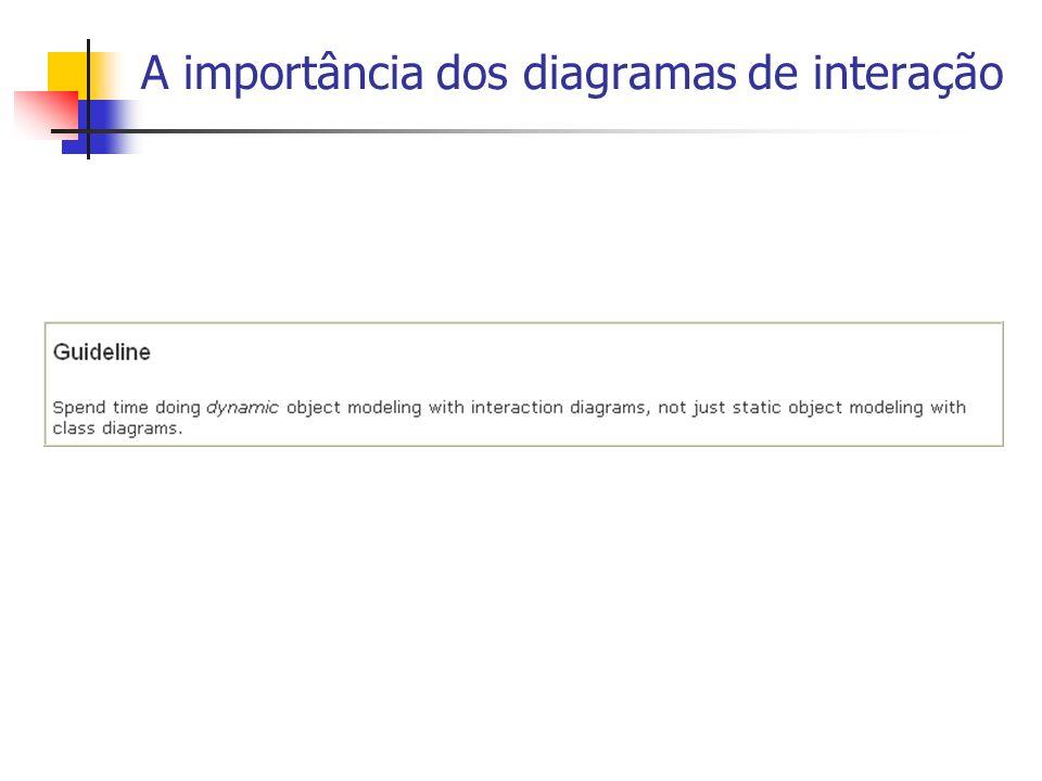 Mensagens condicionais na UML 1.x