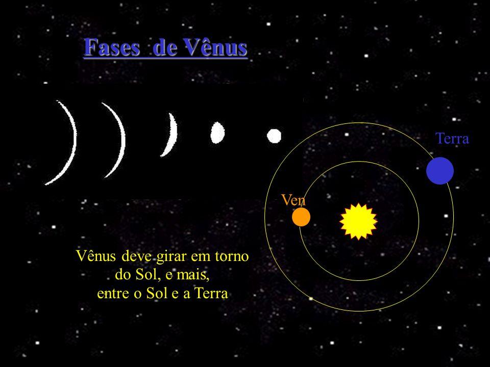 Fases de Vênus Terra Ven Vênus deve girar em torno do Sol, e mais, entre o Sol e a Terra