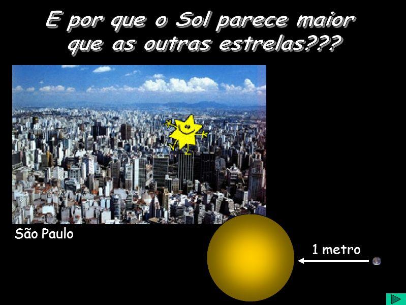 Diapositivo Visual 1 metro São Paulo