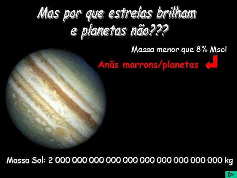 Diapositivo Visual Massa menor que 8% Msol Anãs marrons/planetas Massa Sol: 2 000 000 000 000 000 000 000 000 000 000 kg