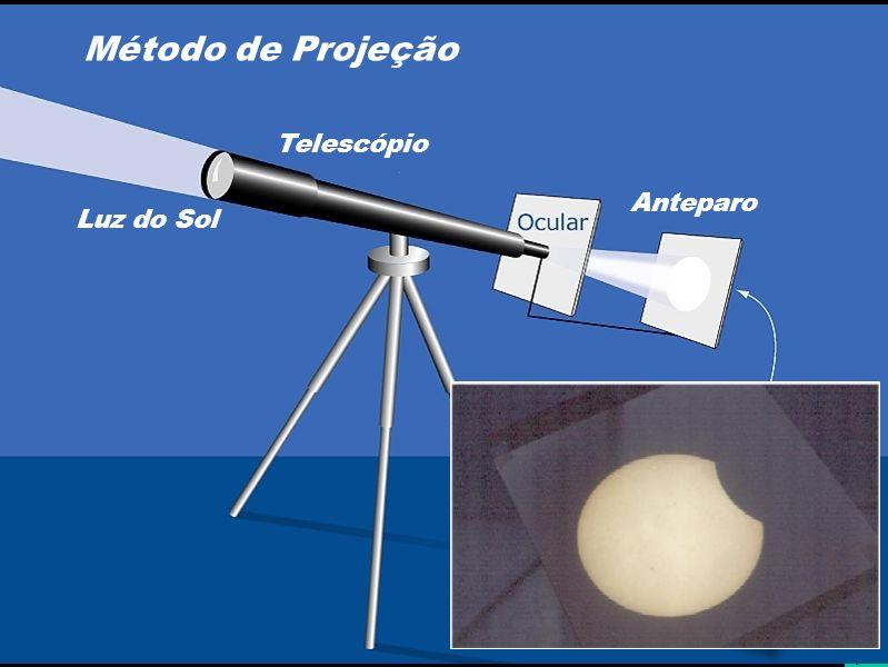 Diapositivo Visual Método de Projeção Luz do Sol Telescópio Anteparo