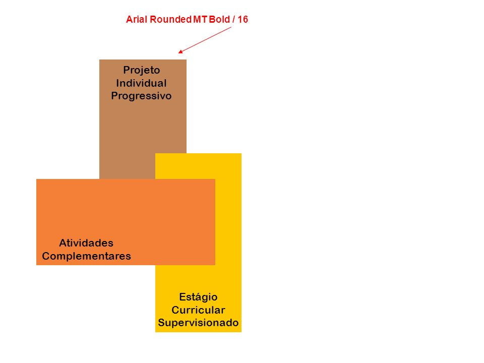 Atividades Complementares Estágio Curricular Supervisionado Projeto Individual Progressivo Arial Rounded MT Bold / 16