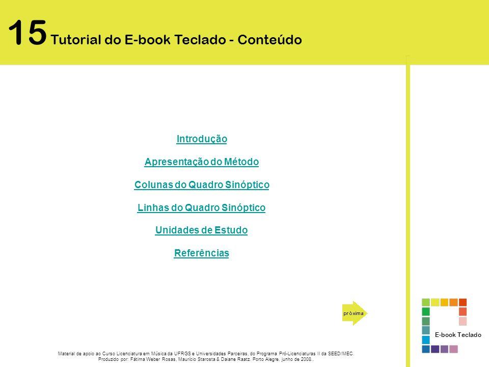 Introdução Apresentação do Método Colunas do Quadro Sinóptico Linhas do Quadro Sinóptico Unidades de Estudo Referências E-book Teclado 15 Tutorial do