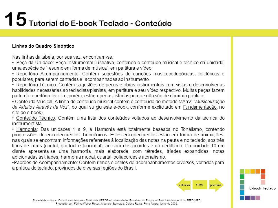 15 Tutorial do E-book Teclado - Conteúdo Linhas do Quadro Sinóptico Nas linhas da tabela, por sua vez, encontram-se: Peça da Unidade: Peça instrumenta