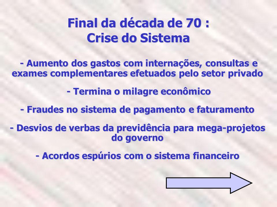 Década de 70 : - Criação do Ministério da Previdência Social e do Fundo de Apoio e Desenvolvimento Social (FAS) : para financiar – de forma subsidiada