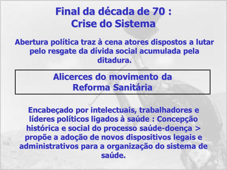 Final da década de 70 : Crise do Sistema - Aumento dos gastos com internações, consultas e exames complementares efetuados pelo setor privado - Aument