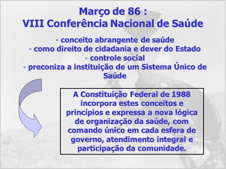 Década de 80 : Recrudescimento da Crise - eleições diretas elevando os partidos de oposição a governos estaduais e municipais - eleições diretas eleva