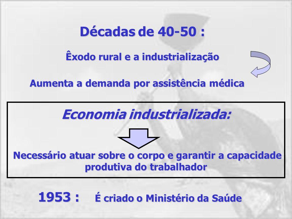 Primeiro IAP : marítimos (1933), seguindo-se comerciários e bancários, industriários, servidores do Estado, trabalhadores em transporte de cargas... R