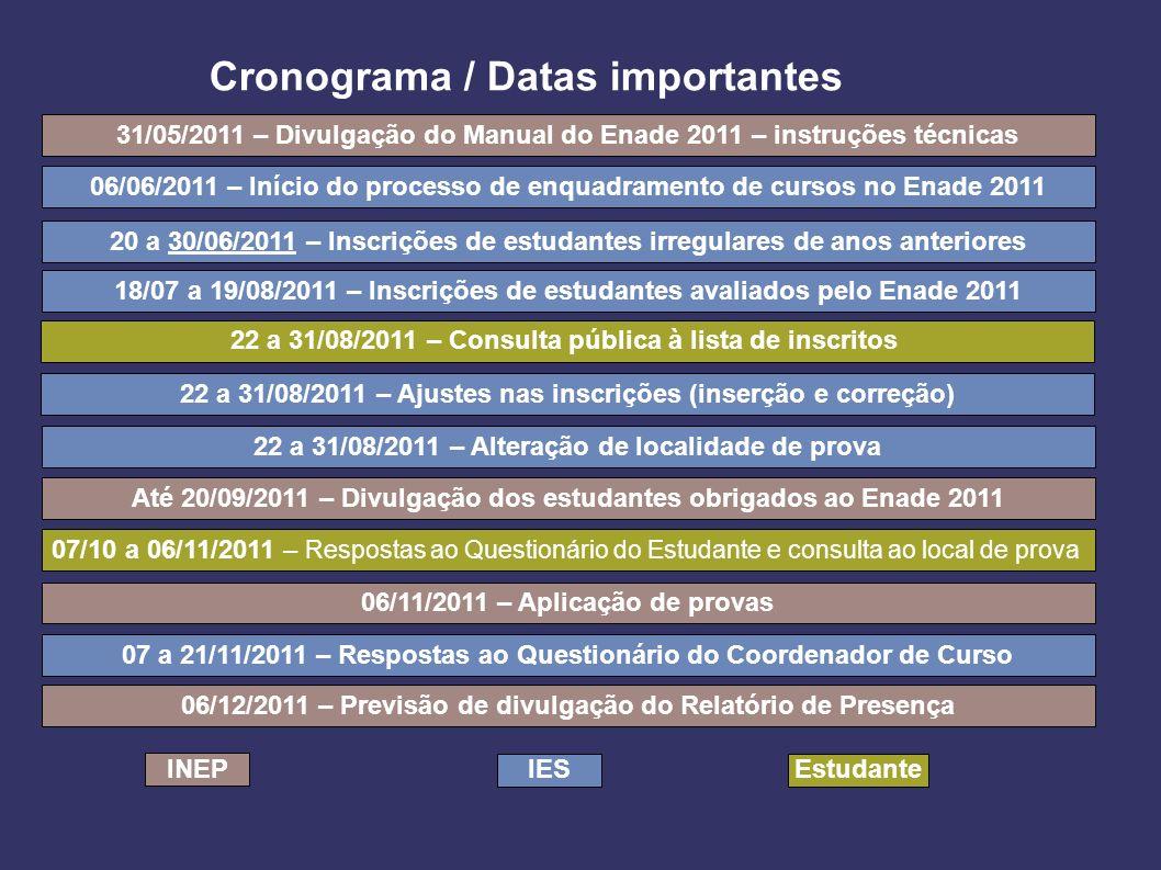 Cronograma / Datas importantes 31/05/2011 – Divulgação do Manual do Enade 2011 – instruções técnicas 20 a 30/06/2011 – Inscrições de estudantes irregu