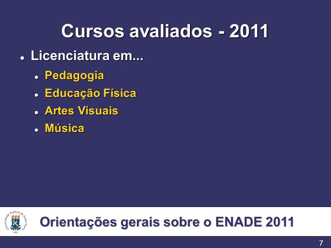 Orientações gerais sobre o ENADE 2011 7 Cursos avaliados - 2011 Licenciatura em... Licenciatura em... Pedagogia Pedagogia Educação Física Educação Fís