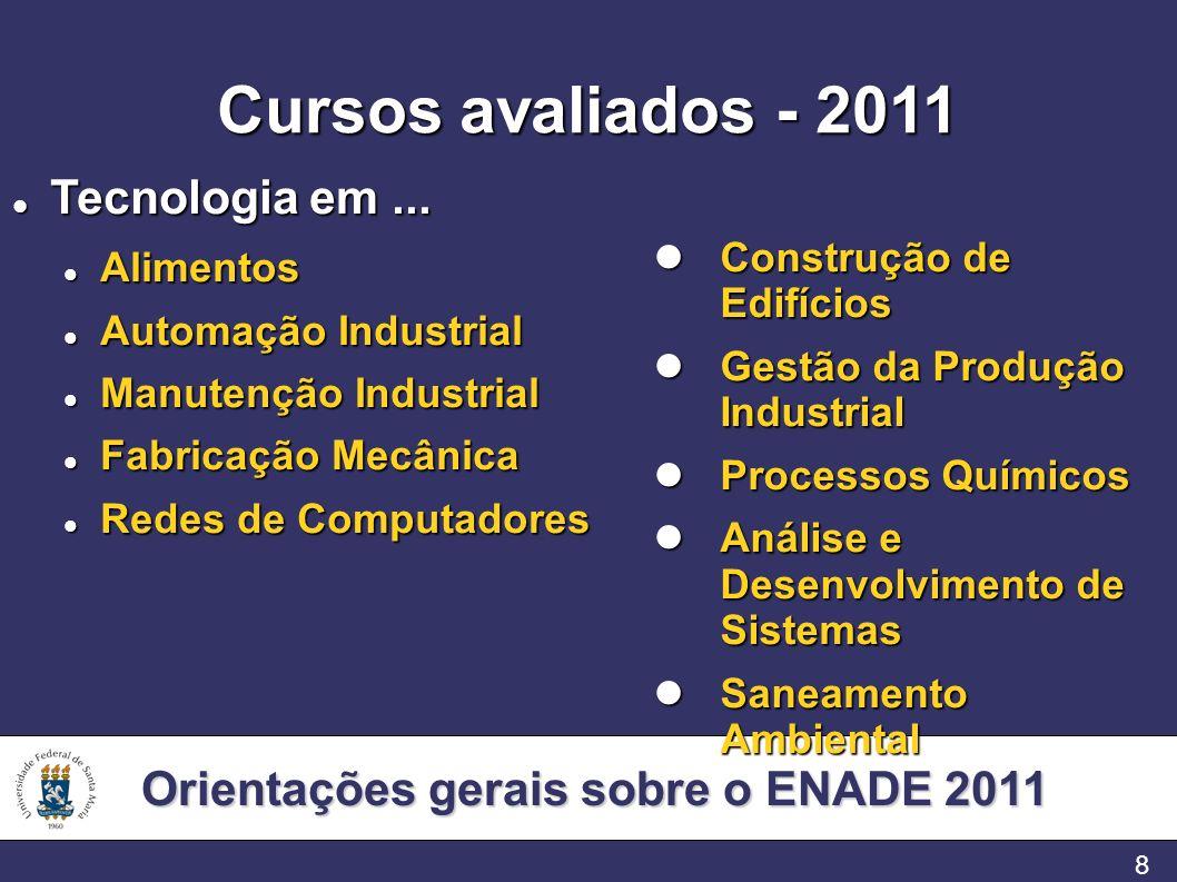 Orientações gerais sobre o ENADE 2011 8 Cursos avaliados - 2011 Tecnologia em... Tecnologia em... Alimentos Alimentos Automação Industrial Automação I