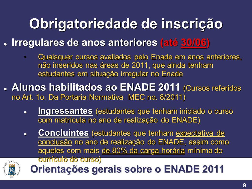 Orientações gerais sobre o ENADE 2011 9 Obrigatoriedade de inscrição Irregulares de anos anteriores (até 30/06) Irregulares de anos anteriores (até 30