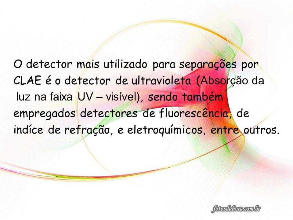 O detector mais utilizado para separações por CLAE é o detector de ultravioleta ( Absorção da luz na faixa UV – visível), sendo também empregados dete