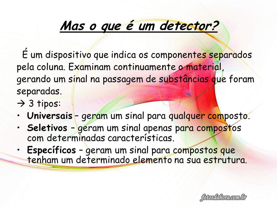 Mas o que é um detector? É um dispositivo que indica os componentes separados pela coluna. Examinam continuamente o material, gerando um sinal na pass