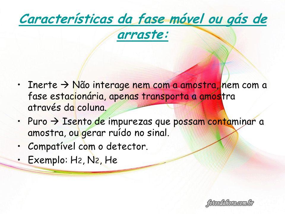 Características da fase móvel ou gás de arraste: Inerte Não interage nem com a amostra, nem com a fase estacionária, apenas transporta a amostra atrav