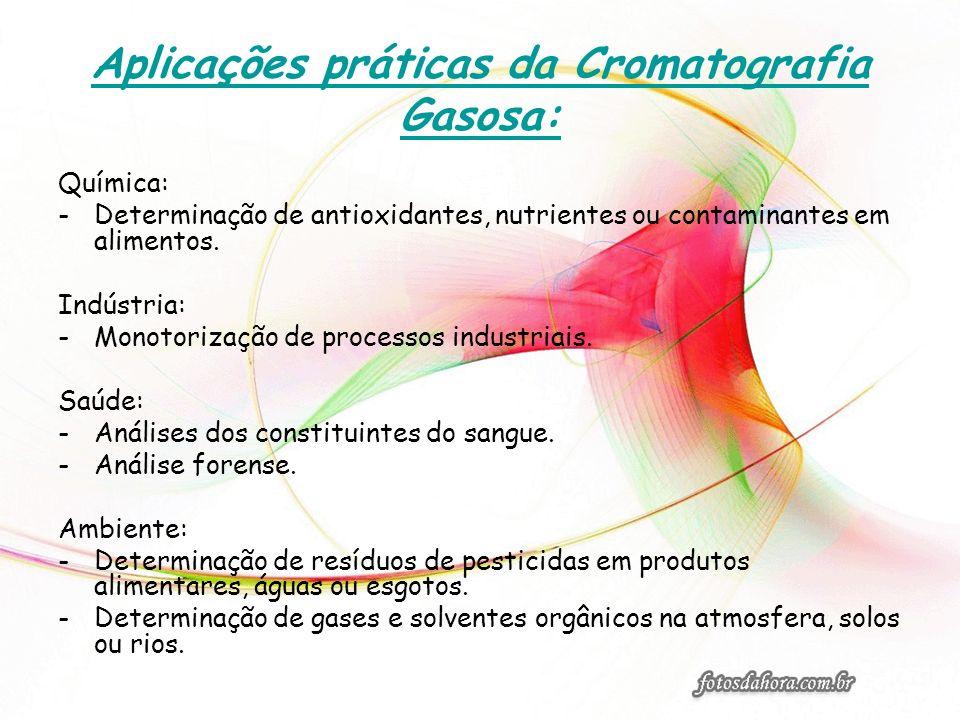 Aplicações práticas da Cromatografia Gasosa: Química: -Determinação de antioxidantes, nutrientes ou contaminantes em alimentos. Indústria: -Monotoriza