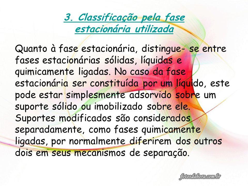 3. Classificação pela fase estacionária utilizada Quanto à fase estacionária, distingue- se entre fases estacionárias sólidas, líquidas e quimicamente