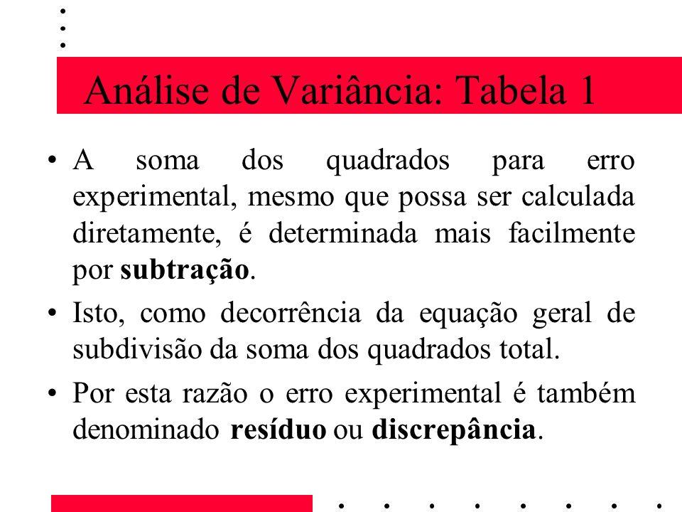 Análise de Variância: Tabela 1 A soma dos quadrados para erro experimental, mesmo que possa ser calculada diretamente, é determinada mais facilmente por subtração.