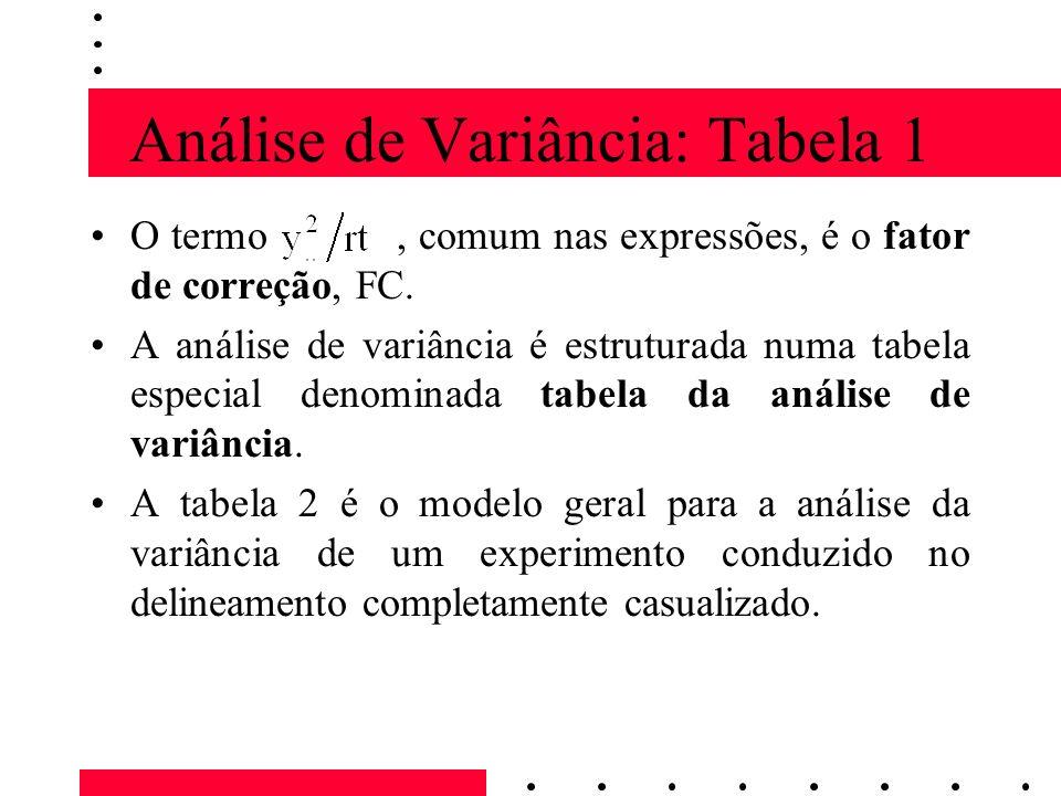 Análise de Variância: Tabela 1 O termo, comum nas expressões, é o fator de correção, FC. A análise de variância é estruturada numa tabela especial den