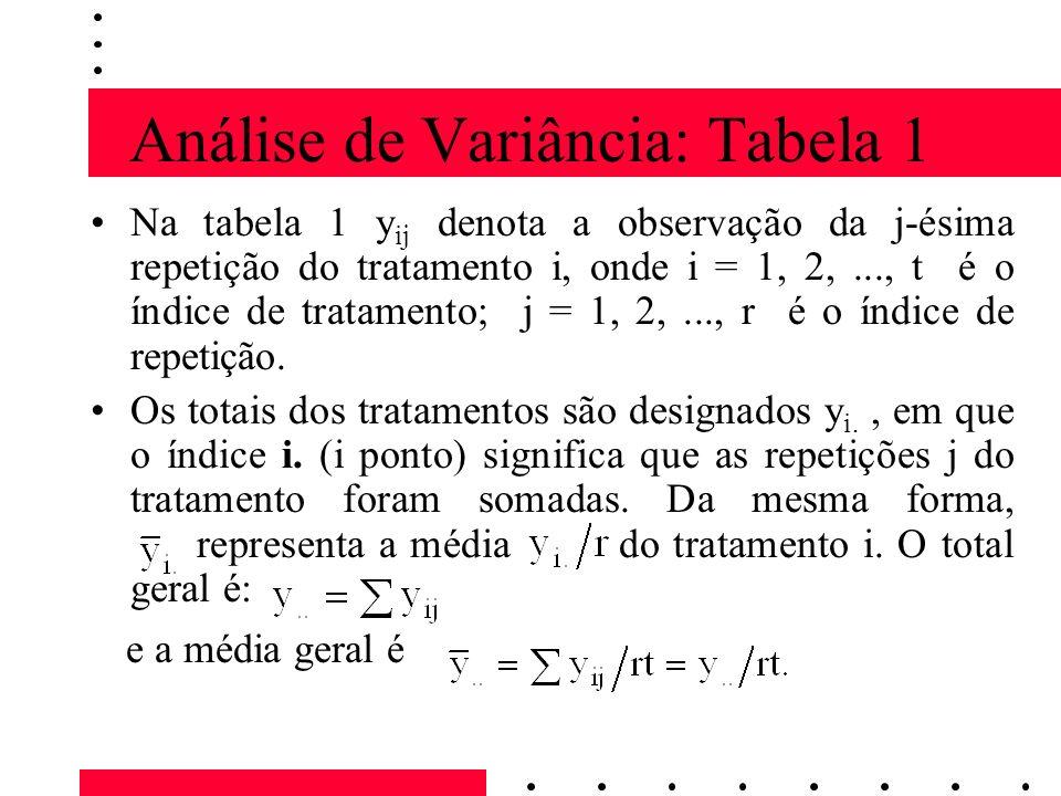 Análise de Variância: Tabela 1 Na tabela 1 y ij denota a observação da j-ésima repetição do tratamento i, onde i = 1, 2,..., t é o índice de tratament