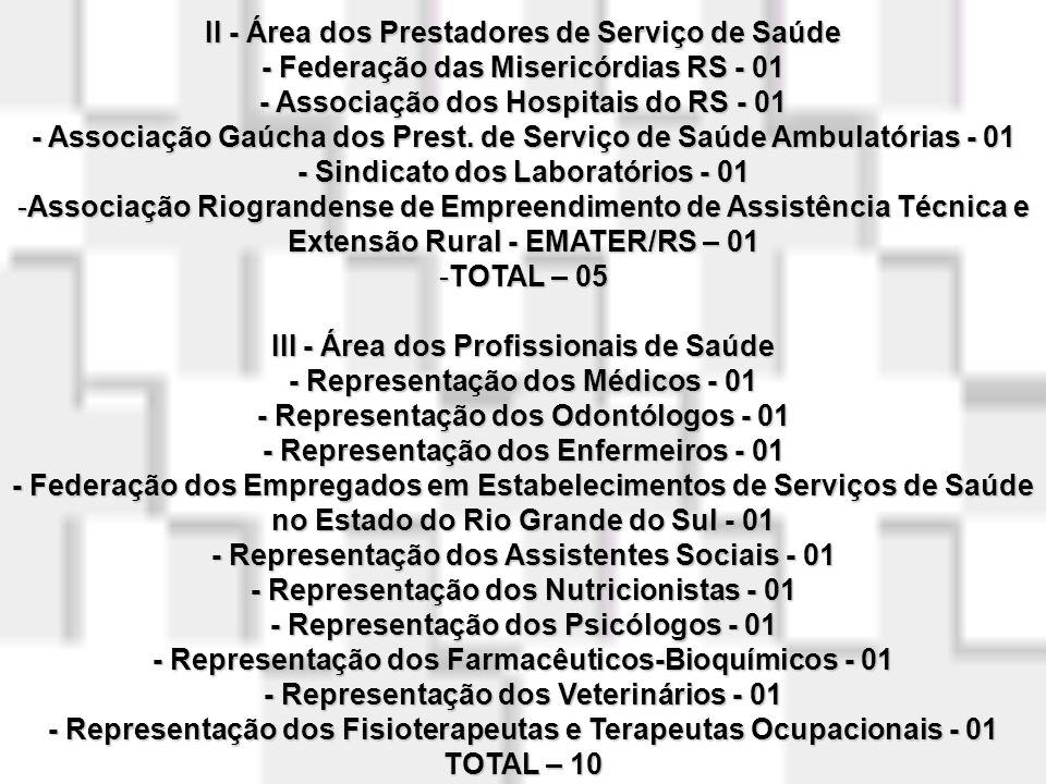 II - Área dos Prestadores de Serviço de Saúde - Federação das Misericórdias RS - 01 - Associação dos Hospitais do RS - 01 - Associação Gaúcha dos Prest.