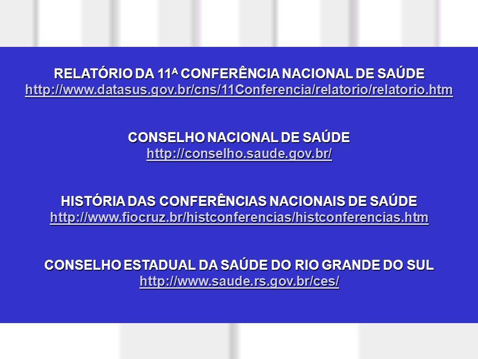 RELATÓRIO DA 11 A CONFERÊNCIA NACIONAL DE SAÚDE http://www.datasus.gov.br/cns/11Conferencia/relatorio/relatorio.htm CONSELHO NACIONAL DE SAÚDE http://conselho.saude.gov.br/ HISTÓRIA DAS CONFERÊNCIAS NACIONAIS DE SAÚDE http://www.fiocruz.br/histconferencias/histconferencias.htm CONSELHO ESTADUAL DA SAÚDE DO RIO GRANDE DO SUL http://www.saude.rs.gov.br/ces/
