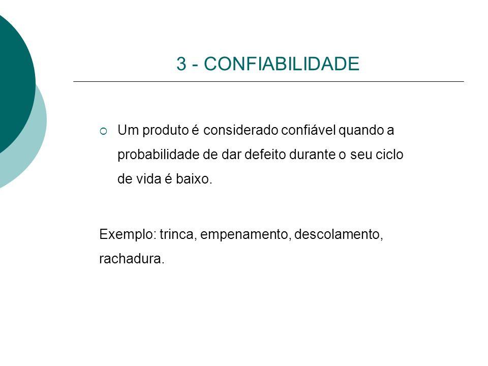 3 - CONFIABILIDADE Um produto é considerado confiável quando a probabilidade de dar defeito durante o seu ciclo de vida é baixo. Exemplo: trinca, empe