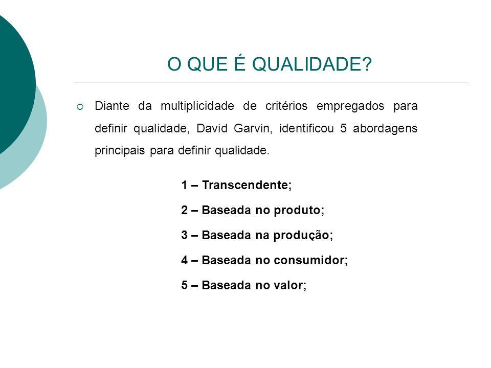 O QUE É QUALIDADE? Diante da multiplicidade de critérios empregados para definir qualidade, David Garvin, identificou 5 abordagens principais para def
