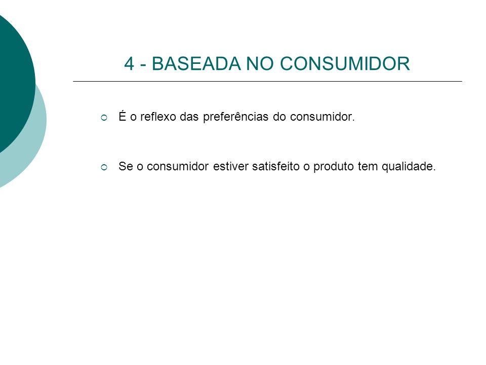 4 - BASEADA NO CONSUMIDOR É o reflexo das preferências do consumidor. Se o consumidor estiver satisfeito o produto tem qualidade.