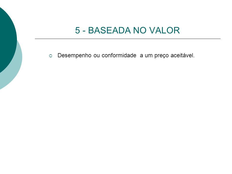 5 - BASEADA NO VALOR Desempenho ou conformidade a um preço aceitável.