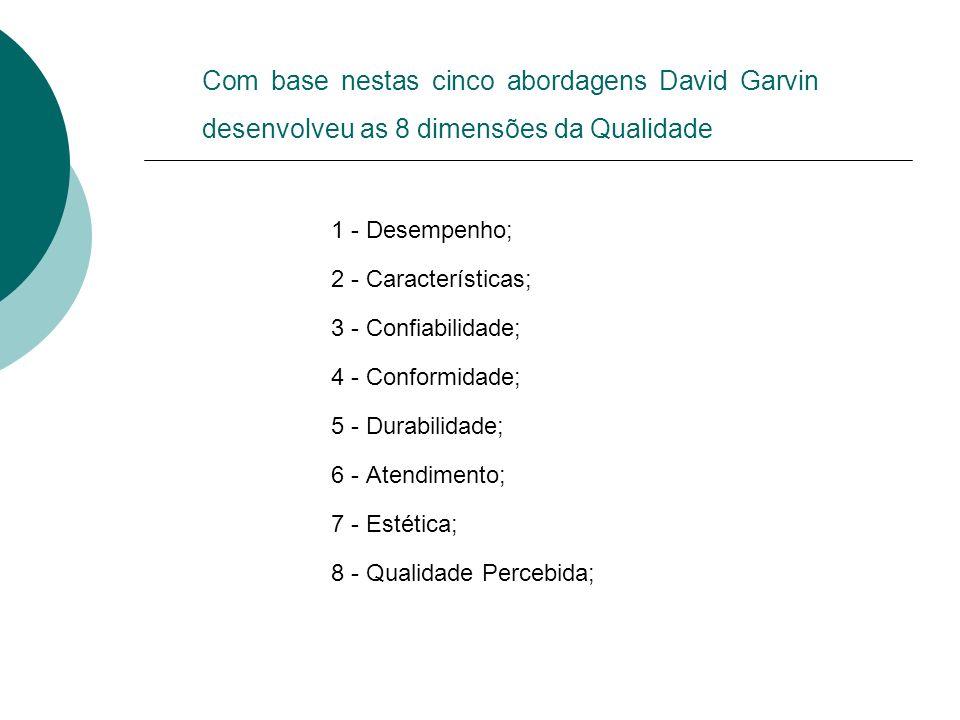 Com base nestas cinco abordagens David Garvin desenvolveu as 8 dimensões da Qualidade 1 - Desempenho; 2 - Características; 3 - Confiabilidade; 4 - Con