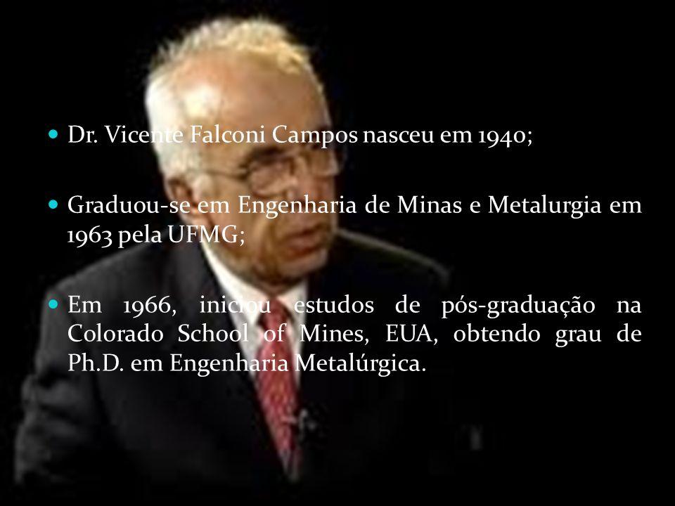 BIOGRAFIA Dr. Vicente Falconi Campos nasceu em 1940; Graduou-se em Engenharia de Minas e Metalurgia em 1963 pela UFMG; Em 1966, iniciou estudos de pós