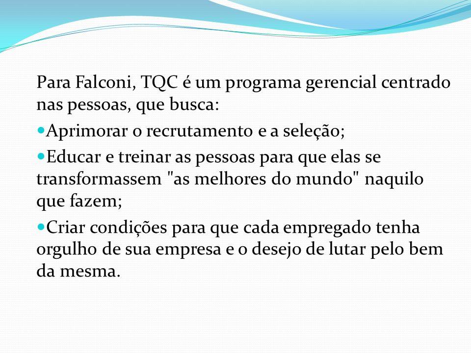 Para Falconi, TQC é um programa gerencial centrado nas pessoas, que busca: Aprimorar o recrutamento e a seleção; Educar e treinar as pessoas para que