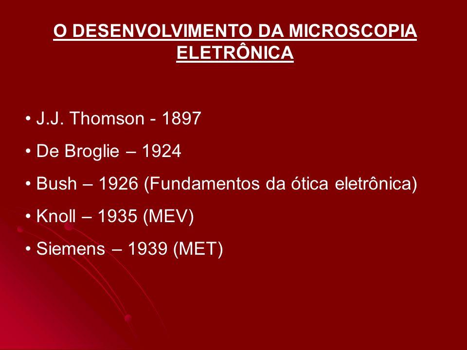 O DESENVOLVIMENTO DA MICROSCOPIA ELETRÔNICA J.J. Thomson - 1897 De Broglie – 1924 Bush – 1926 (Fundamentos da ótica eletrônica) Knoll – 1935 (MEV) Sie