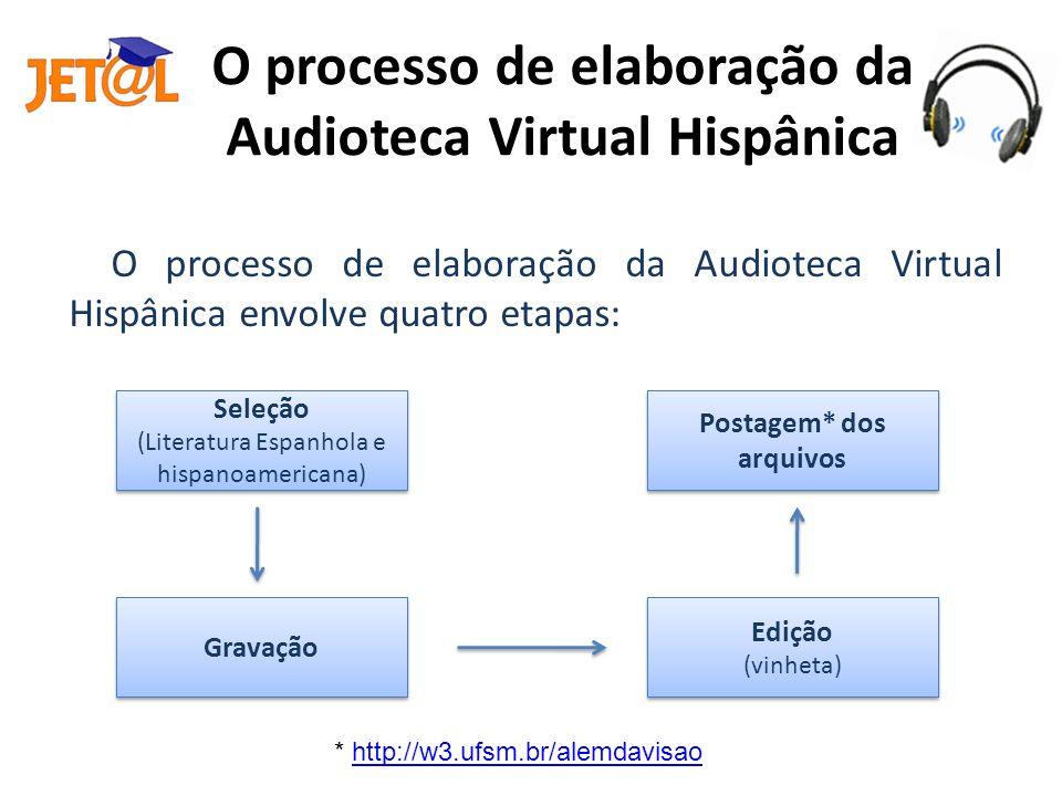 O processo de elaboração da Audioteca Virtual Hispânica O processo de elaboração da Audioteca Virtual Hispânica envolve quatro etapas: Seleção (Litera