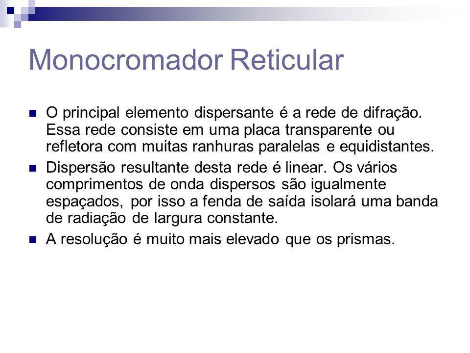 Monocromador Reticular O principal elemento dispersante é a rede de difração. Essa rede consiste em uma placa transparente ou refletora com muitas ran
