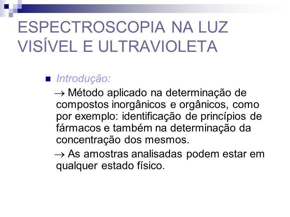 ESPECTROSCOPIA NA LUZ VISÍVEL E ULTRAVIOLETA Introdução: Método aplicado na determinação de compostos inorgânicos e orgânicos, como por exemplo: ident