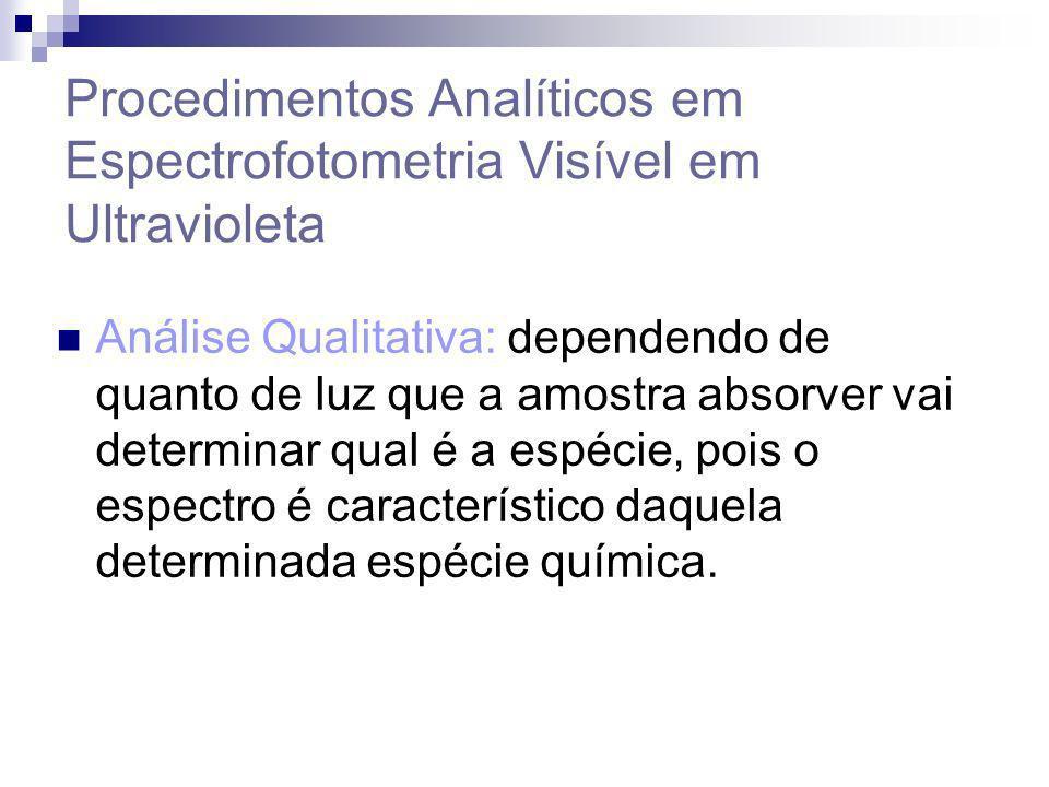 Procedimentos Analíticos em Espectrofotometria Visível em Ultravioleta Análise Qualitativa: dependendo de quanto de luz que a amostra absorver vai det