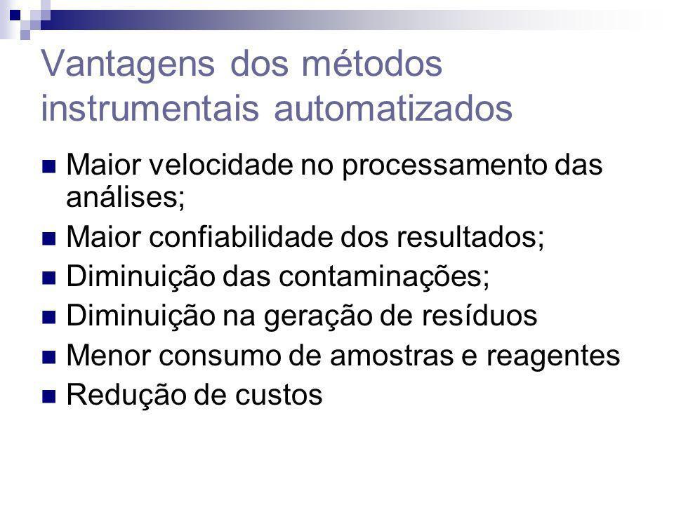 Vantagens dos métodos instrumentais automatizados Maior velocidade no processamento das análises; Maior confiabilidade dos resultados; Diminuição das