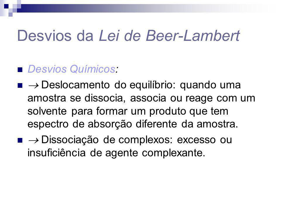 Desvios da Lei de Beer-Lambert Desvios Instrumentais: em soluções muito concentradas, as moléculas do soluto influenciam umas às outras devido às suas proximidades, pois quando ficam muito perto umas das outras, a absortividade pode mudar um pouco.