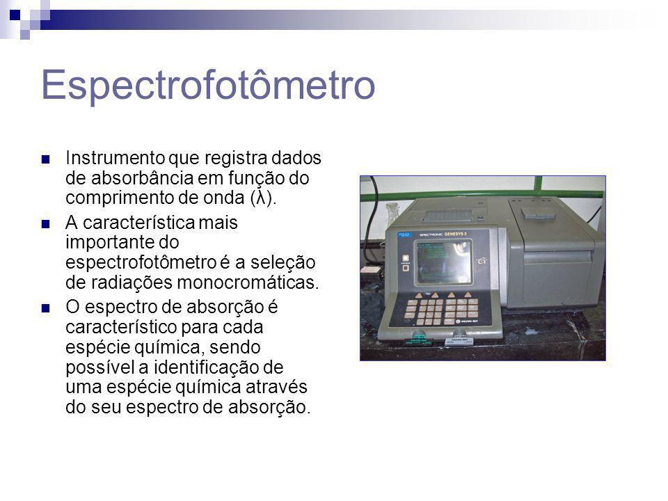 Espectrofotômetro Instrumento que registra dados de absorbância em função do comprimento de onda (λ). A característica mais importante do espectrofotô