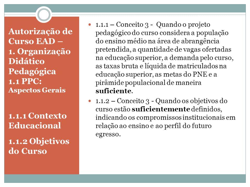 Autorização de Curso EAD – 1. Organização Didático Pedagógica 1.1 PPC: Aspectos Gerais 1.1.1 Contexto Educacional 1.1.2 Objetivos do Curso 1.1.1 – Con