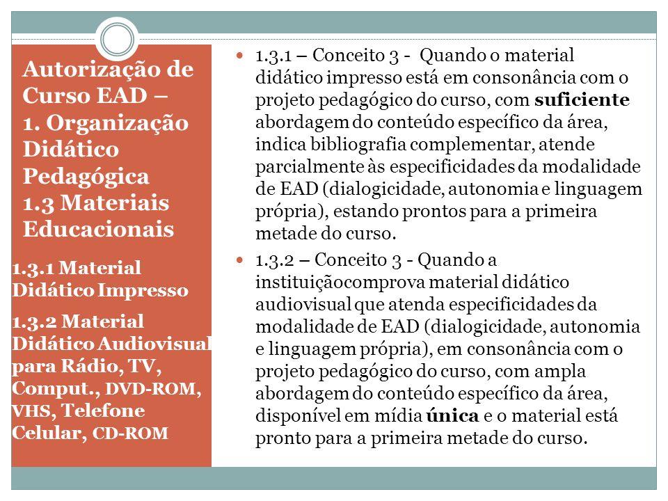 Autorização de Curso EAD – 1. Organização Didático Pedagógica 1.3 Materiais Educacionais 1.3.1 Material Didático Impresso 1.3.2 Material Didático Audi