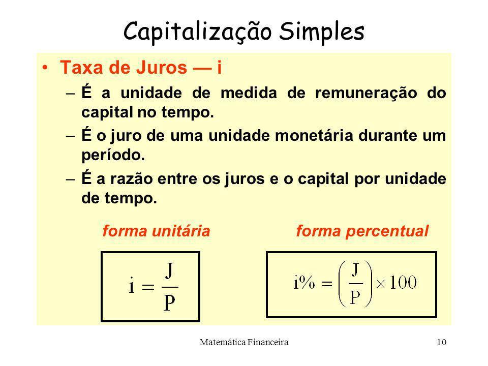 Matemática Financeira9 Capitalização Simples VN VA P 0 n t n