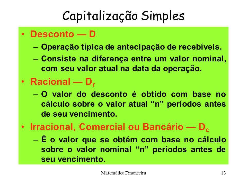 Matemática Financeira12 Capitalização Simples Taxas Equivalentes –Taxa de juros e o período de capitalização devem estar sempre na mesma unidade de te