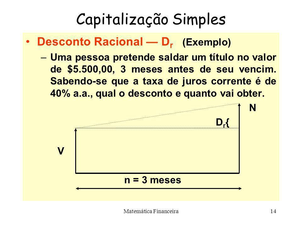 Matemática Financeira13 Capitalização Simples Desconto D –Operação típica de antecipação de recebíveis. –Consiste na diferença entre um valor nominal,