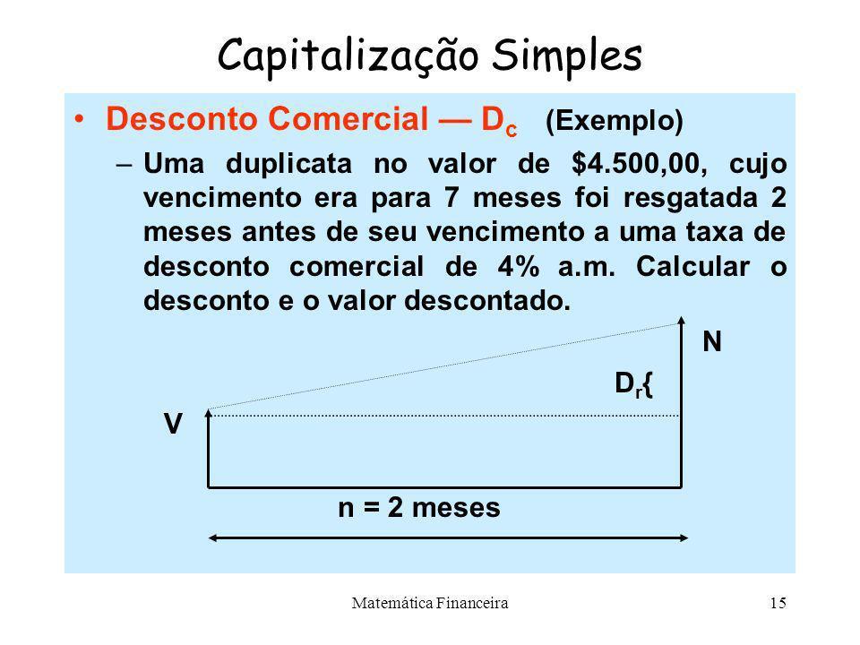 Matemática Financeira14 Capitalização Simples Desconto Racional D r (Exemplo) –Uma pessoa pretende saldar um título no valor de $5.500,00, 3 meses ant