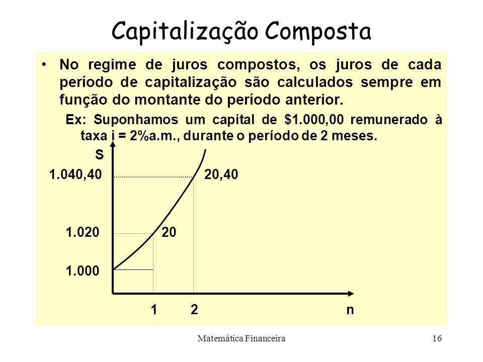 Matemática Financeira15 Capitalização Simples Desconto Comercial D c (Exemplo) –Uma duplicata no valor de $4.500,00, cujo vencimento era para 7 meses