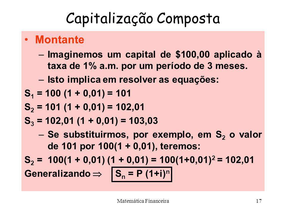 Matemática Financeira16 Capitalização Composta No regime de juros compostos, os juros de cada período de capitalização são calculados sempre em função